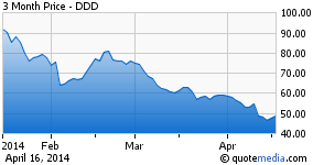 3D Systems Stock Down – Is It Time for a 3D Printing Stock Turnaround?
